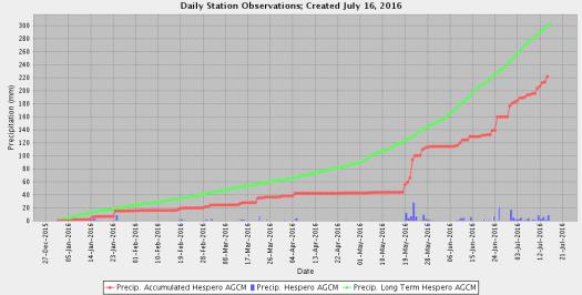 Precipitation to 2016-07-16